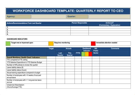 8 Quarterly Report Template Procedure Template Sle Quarterly Report Template
