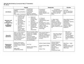curriculum mapping template blank curriculum map template 0910 ap curriculum map 1st