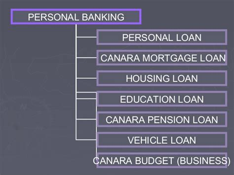 personal loan for house deposit personal loan for house deposit 28 images home loan personal loan for house