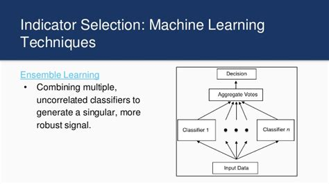 artificial intelligence a i algorithmic trading leveraging artificial intelligence to build algorithmic
