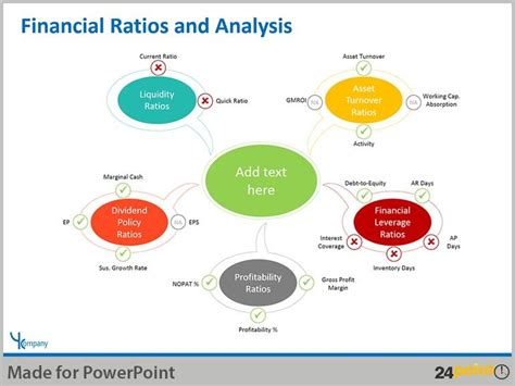financial presentation templates creating effective financial powerpoint presentations