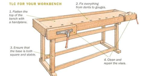free easy woodworking plans for beginners wood projects plans beginner woodworking projects the