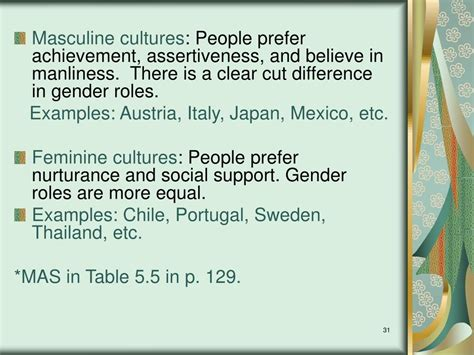 masculine and feminine countries in ppt cultural patterns powerpoint presentation id 239570