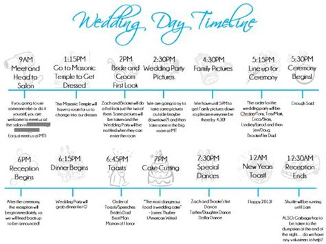 wedding planning schedule template best 25 wedding timeline template ideas on