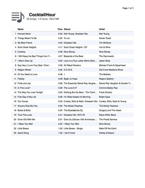 song list military bralicious co
