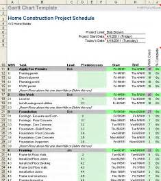 Building Work Schedule Template by Microsoft Project Construction Schedule Template