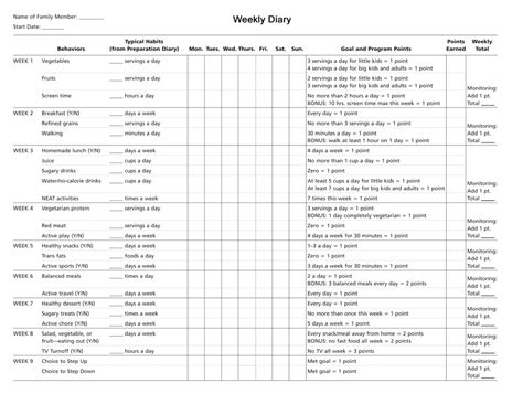 printable food diary form printable weekly diary calendar template 2016