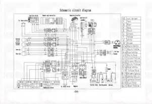 mad scooter wiring diagram free printable wiring diagrams