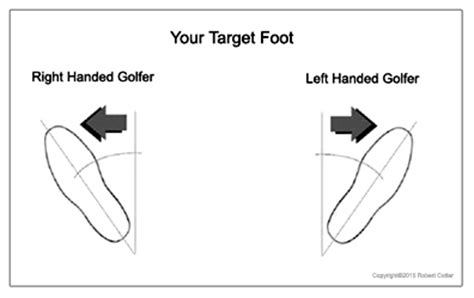 golf swing foot position golf stance chart pictures to pin on pinterest pinsdaddy