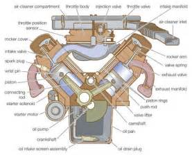 automotive mechanics cylinder block for horizontally opposed engine