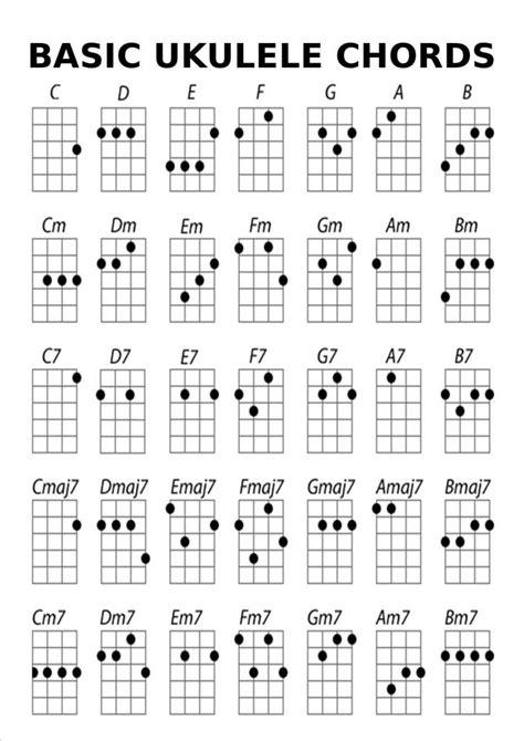 printable ukulele chord chart chart ukulele chord chart