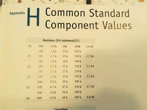 what are common resistor values common variable resistor values 28 images the variable resistor in the circuit in fig p4 82
