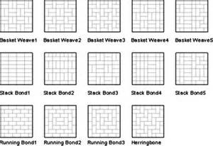 brick patio layouts patterns