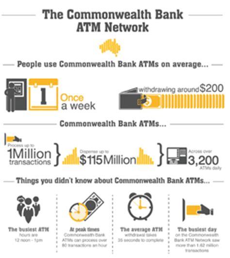 us bank international atm commonwealth bank debit card overseas atm