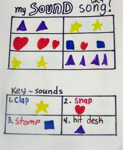 music pattern activities sound songs