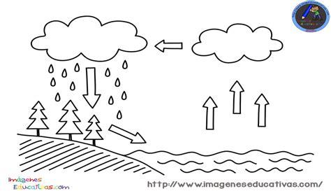 imagenes educativas sobre el agua ciclo del agua para colorear imagenes educativas