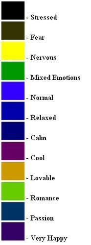 mood ring chart nostalgia pinterest mood rings the mood ring meanings vintage that i did grow up with