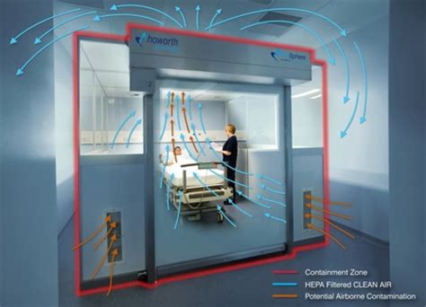 aiir room biosphere contains hospital acquired infections in 24 hours