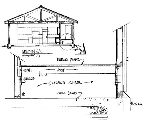 section detail drawing house design walkers