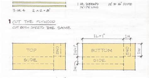 plans  making plywood coffins    coffin