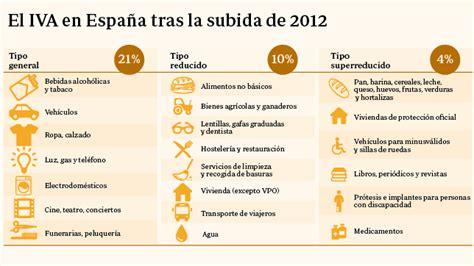 cual es el iva en mexico en 2016 iva en mexico 2016 vasorojo 2014 a 241 o de nuevos
