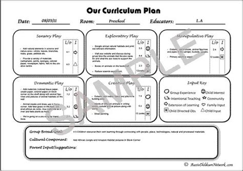 eylf programming templates emergent curriculum lesson plan template curriculum