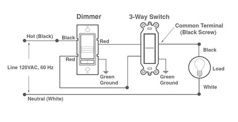 lutron dimmer 3 way wire diagram wiring diagram
