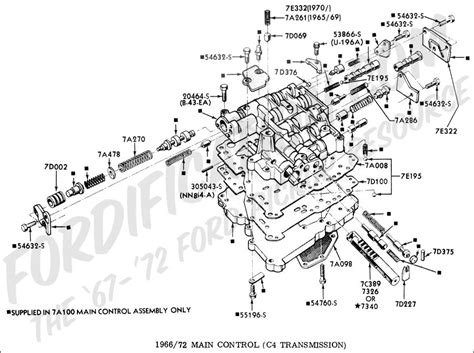 ford c4 transmission diagram 4t65e valve locations get free image about wiring