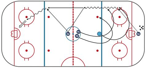 hockey offsides diagram conceptdraw sles hockey