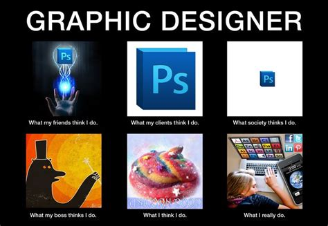 Graphic Designer Meme - quot what people think i really do quot poster graphic design
