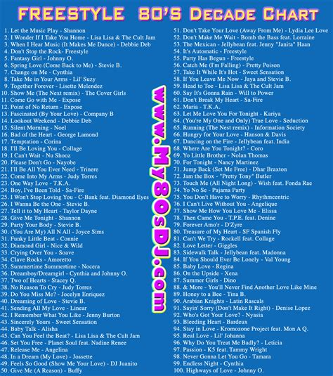 top 20 bar songs top 40 bar songs freestyle 80s chart