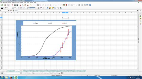 a chart graph extract data from libreoffice calc chart stack