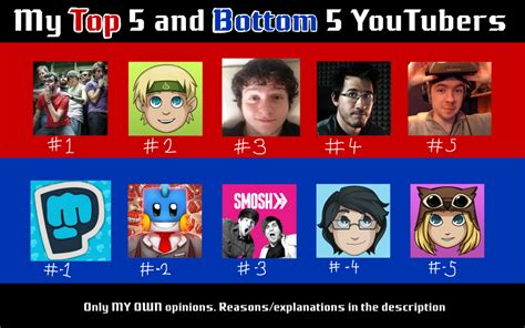 best youtubers my top 5 and bottom 5 youtubers by lzgamer on deviantart