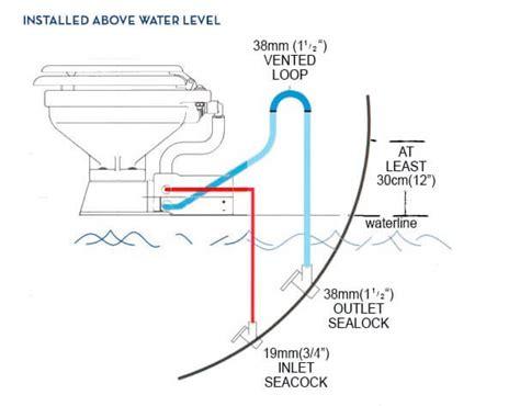 houseboat wiring diagram wiring diagram and schematics