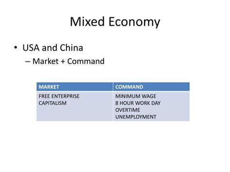 Market Economy Vs Command Economy Essay by Mixed Economy Essay Essays Definition Happiness Witness Murde Narrative Essay Sp What Is The