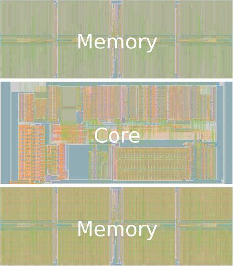virtuoso layout hierarchy carlostadeoortegaotero