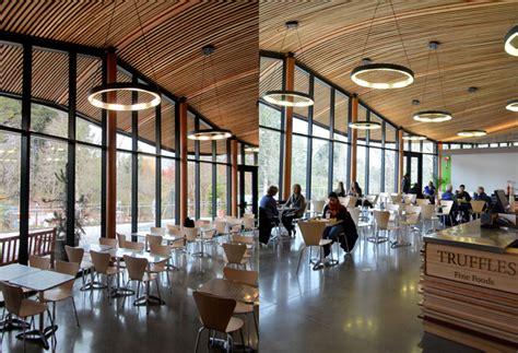 Vandusen Botanical Garden Restaurant 史上最全大温地区下午茶餐厅 必看 Vandiary 吃喝玩乐温哥华