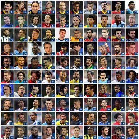 top 100 mejores jugadores del mundo 2015 2016 ranking mundial los mejores jugadores del mundo 2016