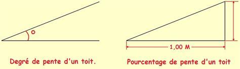 calcul pente de toit 5452 calcul pente de toit calcul pente toiture calcul pente