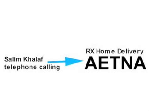 aetna rx home delivery address