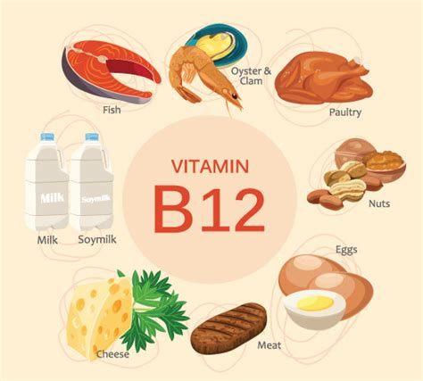 vitamin b complex foods list vitamin b12 shots uses benefits and side effects the