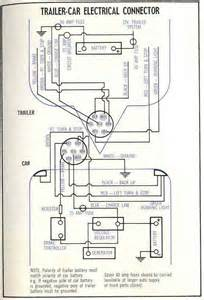 wiring diagram for 1967 tradewind 24 ft airstream forums