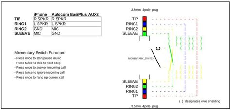 free iphone 4 pole headphone wiring diagram