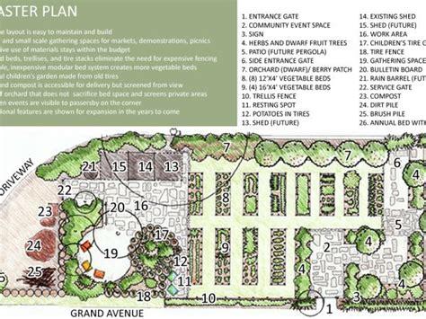Community Garden Layout Community Garden Plan Www Pixshark Images Galleries With A Bite