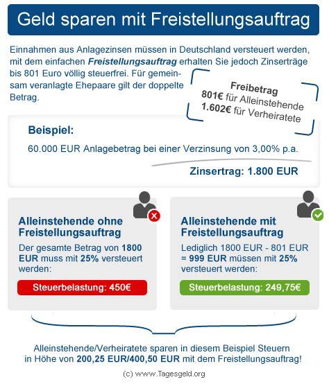 deutsche bank freistellungsauftrag freistellungsauftrag freibetrag deutsche bank broker