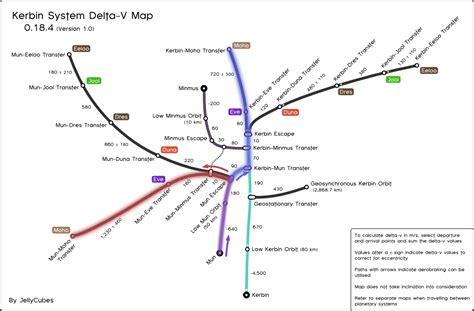 ksp delta v map 10 best images of delta v chart ksp delta v map kerbal space program delta v chart and kerbal