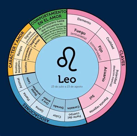 horoscopo univision d leo hoy horoscopo leo 4