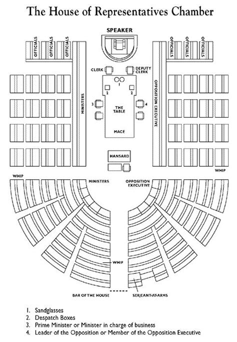 house of representatives floor plan parliament house canberra house of representatives