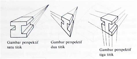 Gambar Teknik Buku1 By Giesecke Rangkuman Materi Menggambar Mesin Pertemuan Ke 5 Tanggal