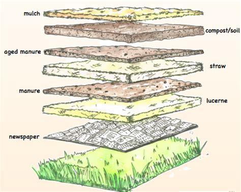 How To Make A Raised Garden Bed No Dig Garden Also Called A Layer Garden Northey